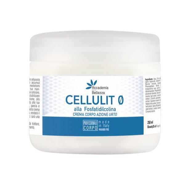 crema.corpo-cellulite-0